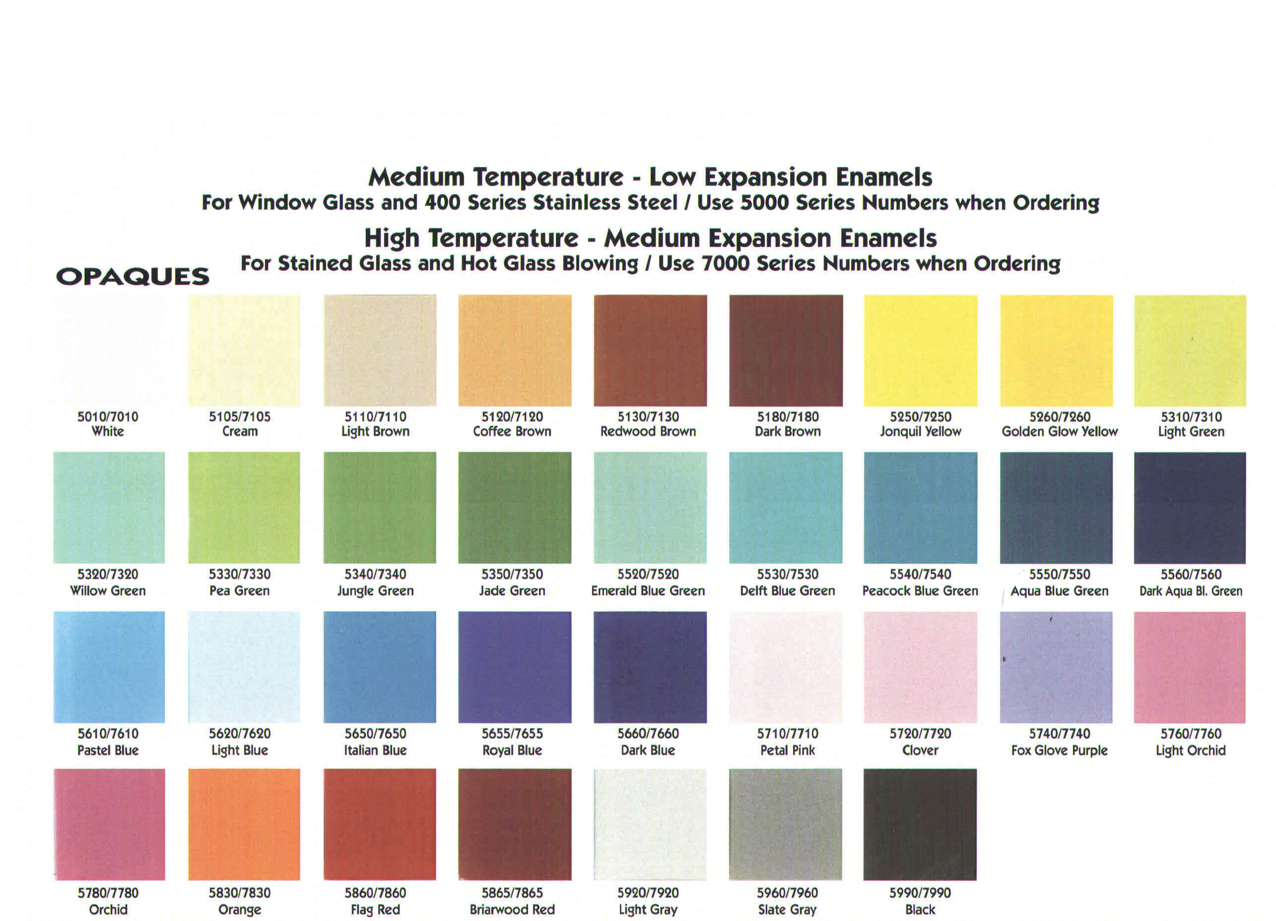 Enameling help and information thompson enamel color charts nvjuhfo Gallery