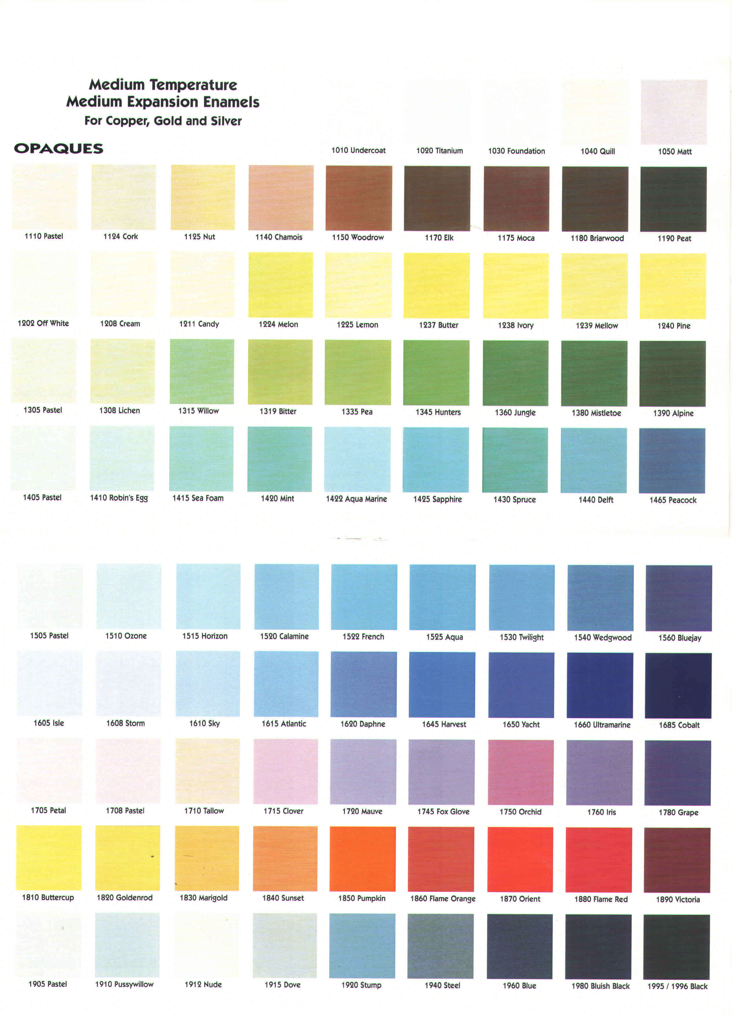 Powder Coating Color Mixing Guide Browse Manual Guides